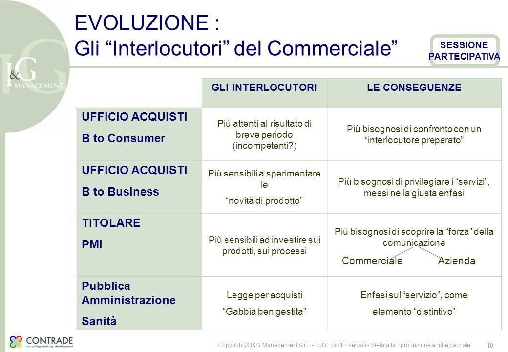 EVOLUZIONE : Gli Interlocutori del Commerciale