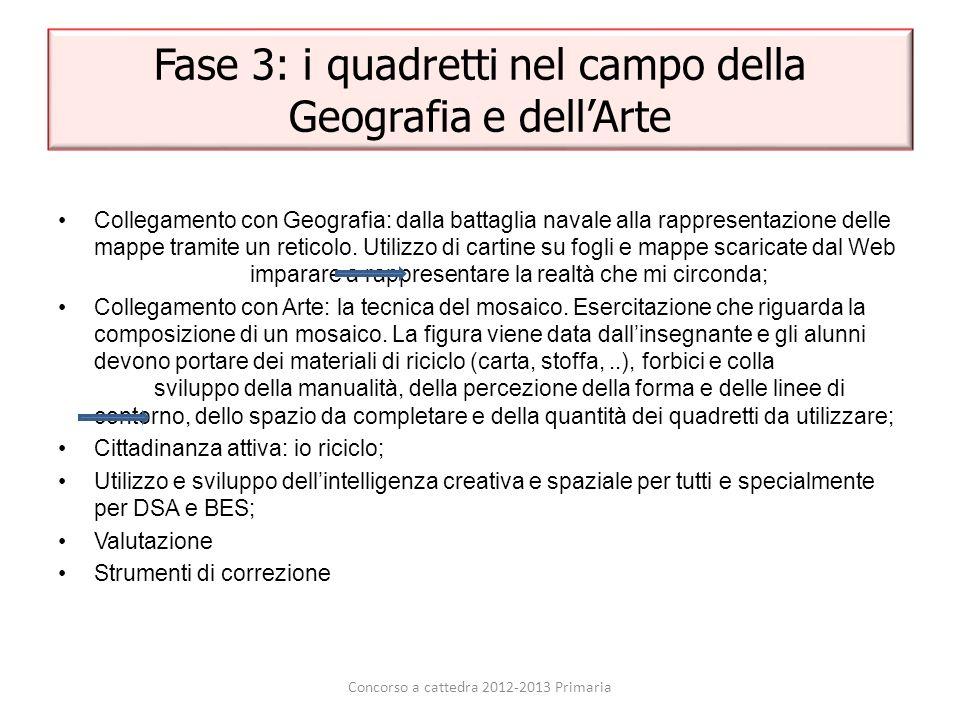 Fase 3: i quadretti nel campo della Geografia e dell'Arte