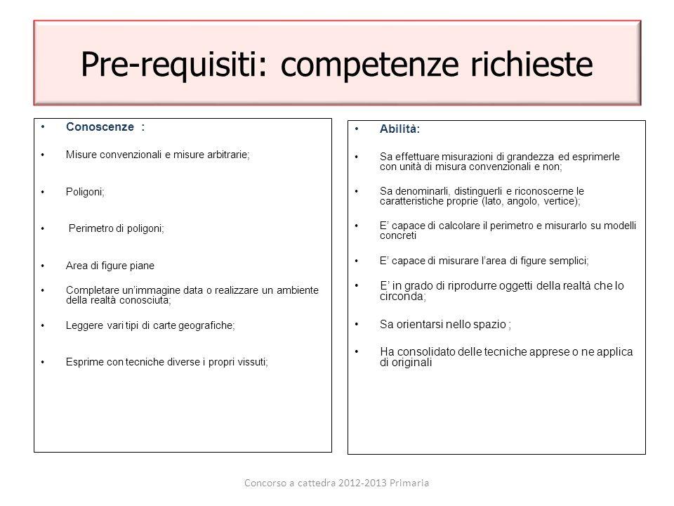 Pre-requisiti: competenze richieste