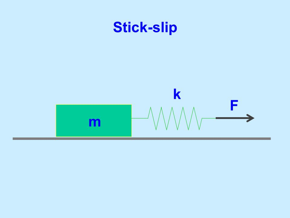 Stick-slip k F m