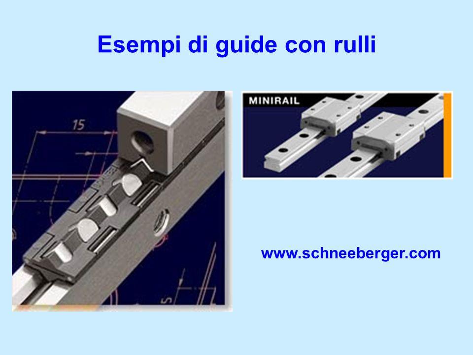 Esempi di guide con rulli
