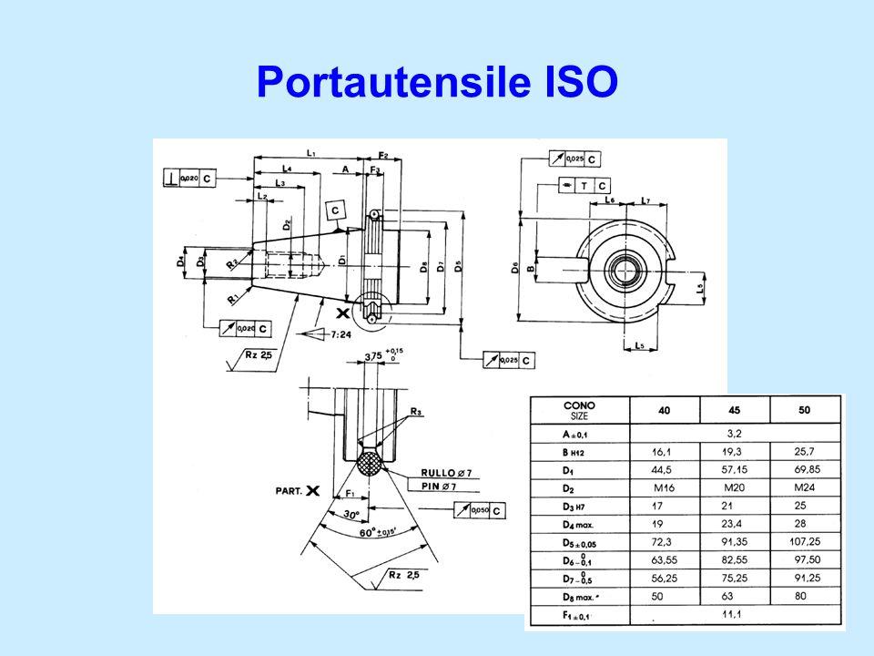 Portautensile ISO