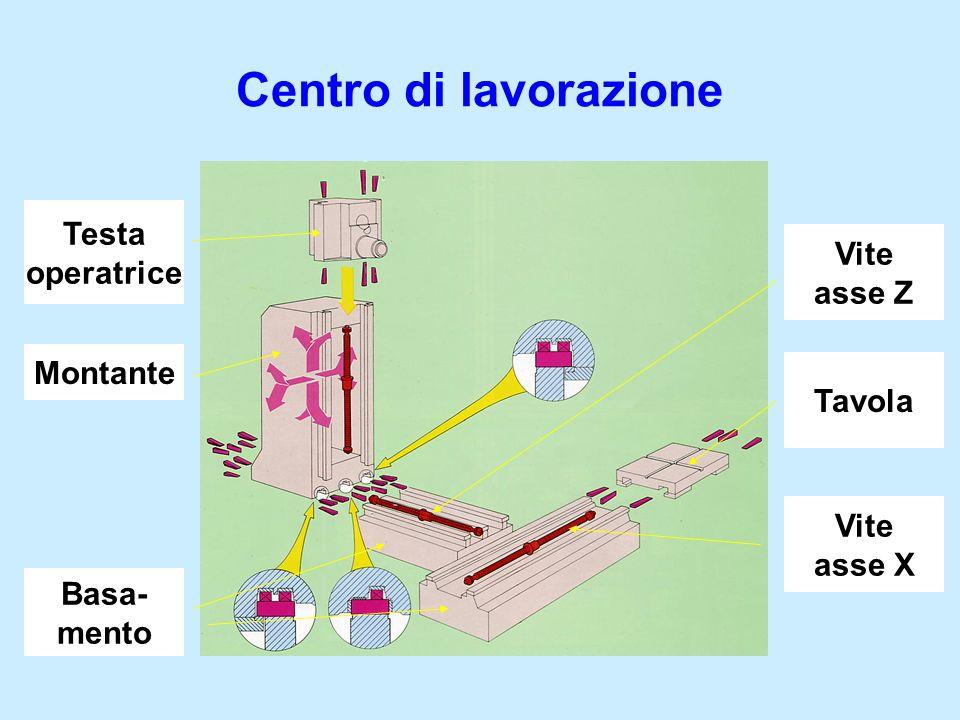 Centro di lavorazione Testa operatrice Vite asse Z Montante Tavola