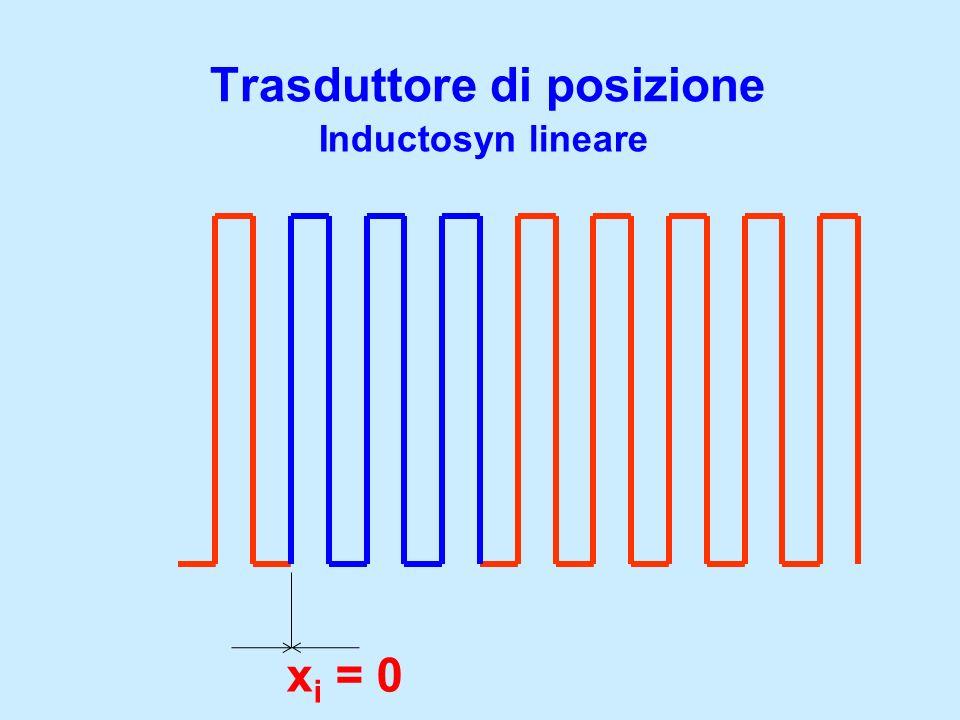 Trasduttore di posizione