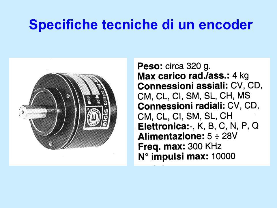 Specifiche tecniche di un encoder