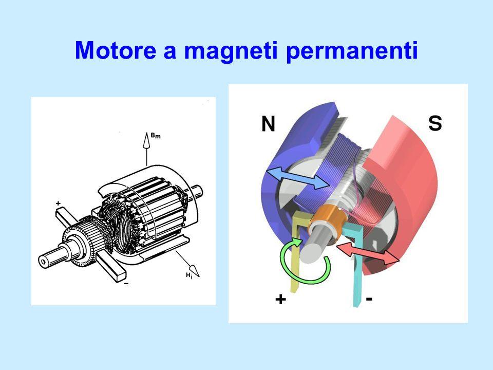 Motore a magneti permanenti