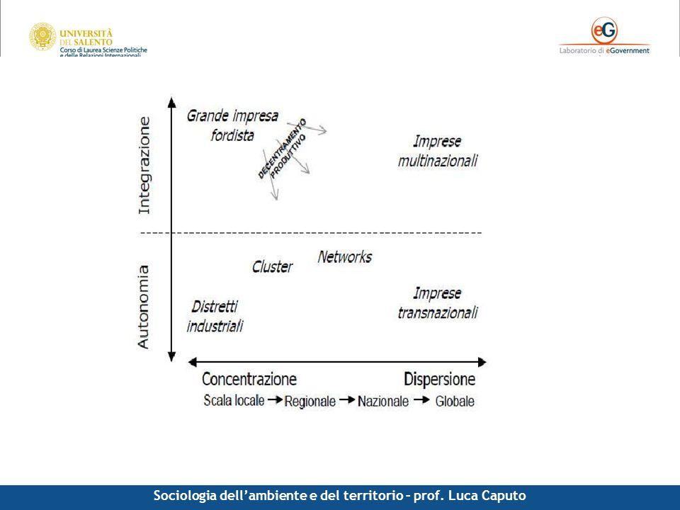 Specializzazione, piccole imprese, cluster