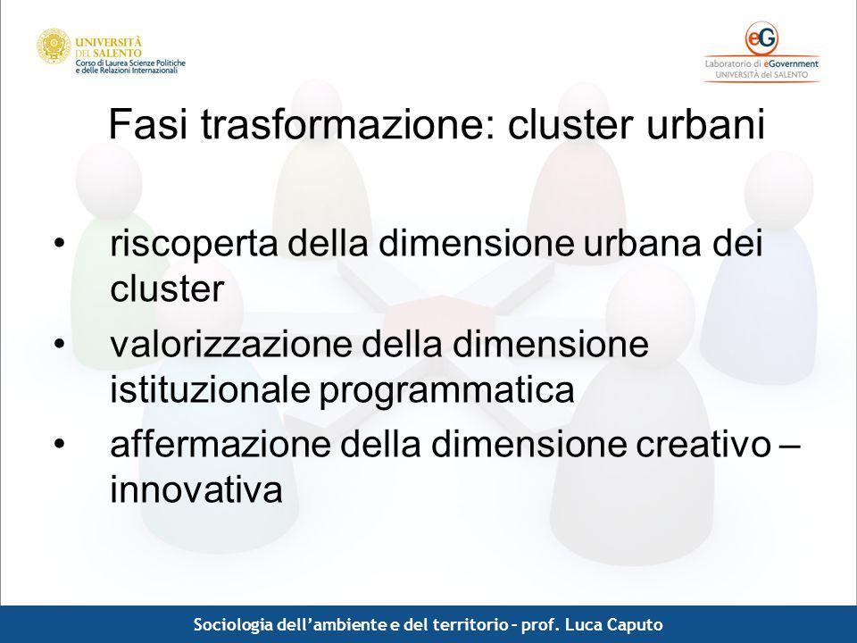 Fasi trasformazione: cluster urbani