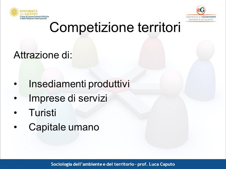 Competizione territori