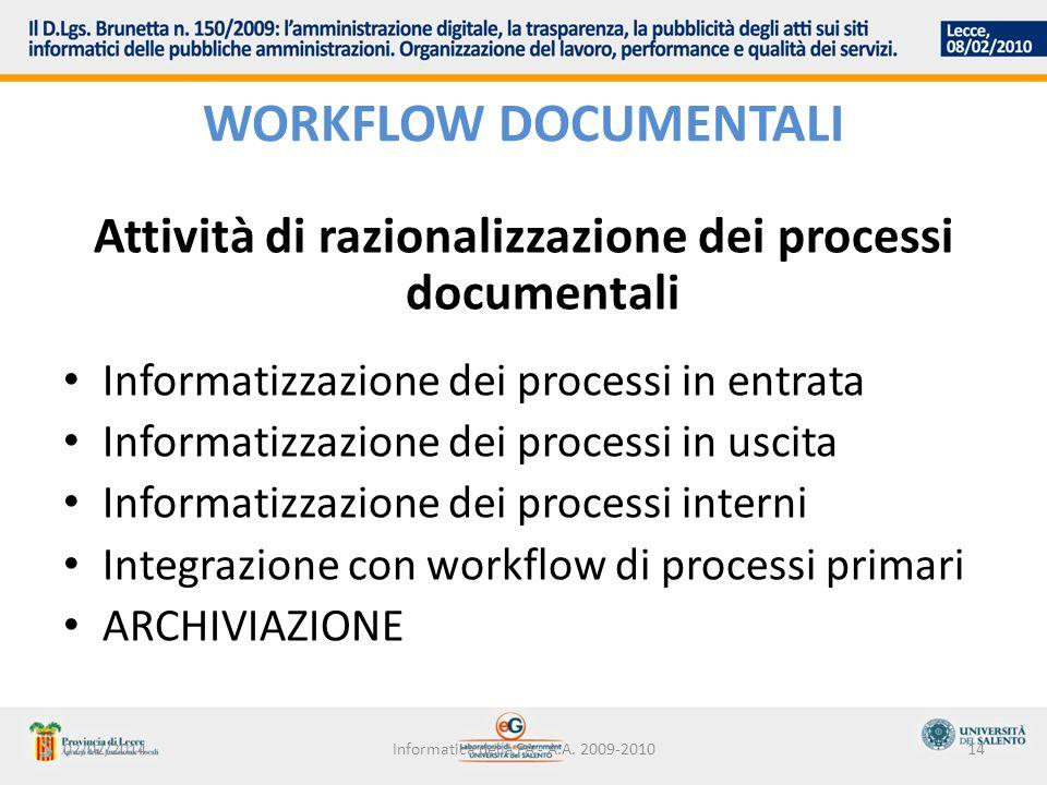 Attività di razionalizzazione dei processi documentali