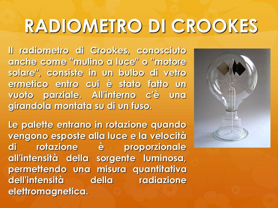 RADIOMETRO DI CROOKES