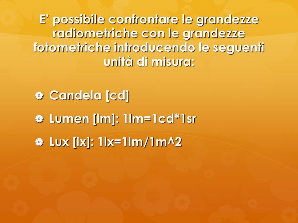 E' possibile confrontare le grandezze radiometriche con le grandezze fotometriche introducendo le seguenti unità di misura: