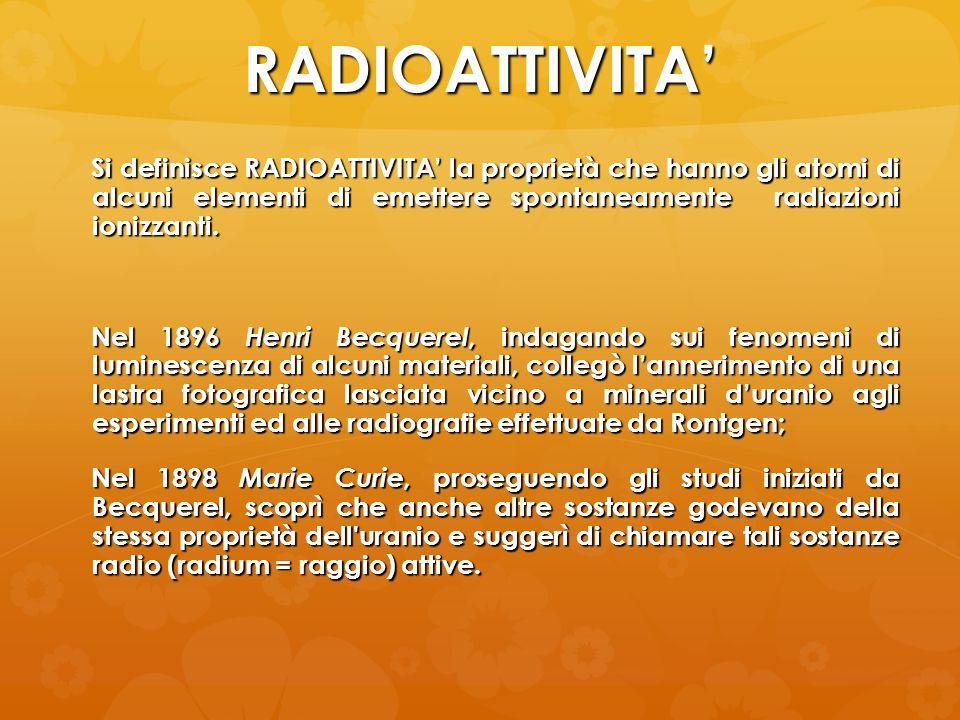 RADIOATTIVITA'