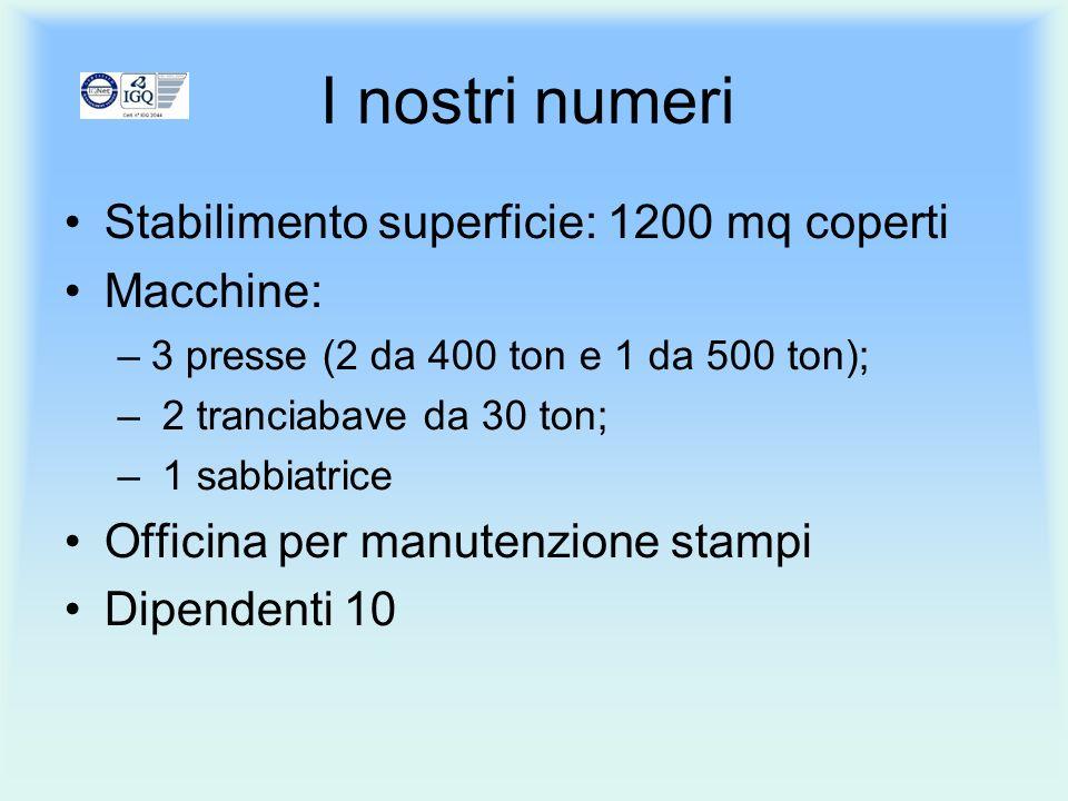 I nostri numeri Stabilimento superficie: 1200 mq coperti Macchine: