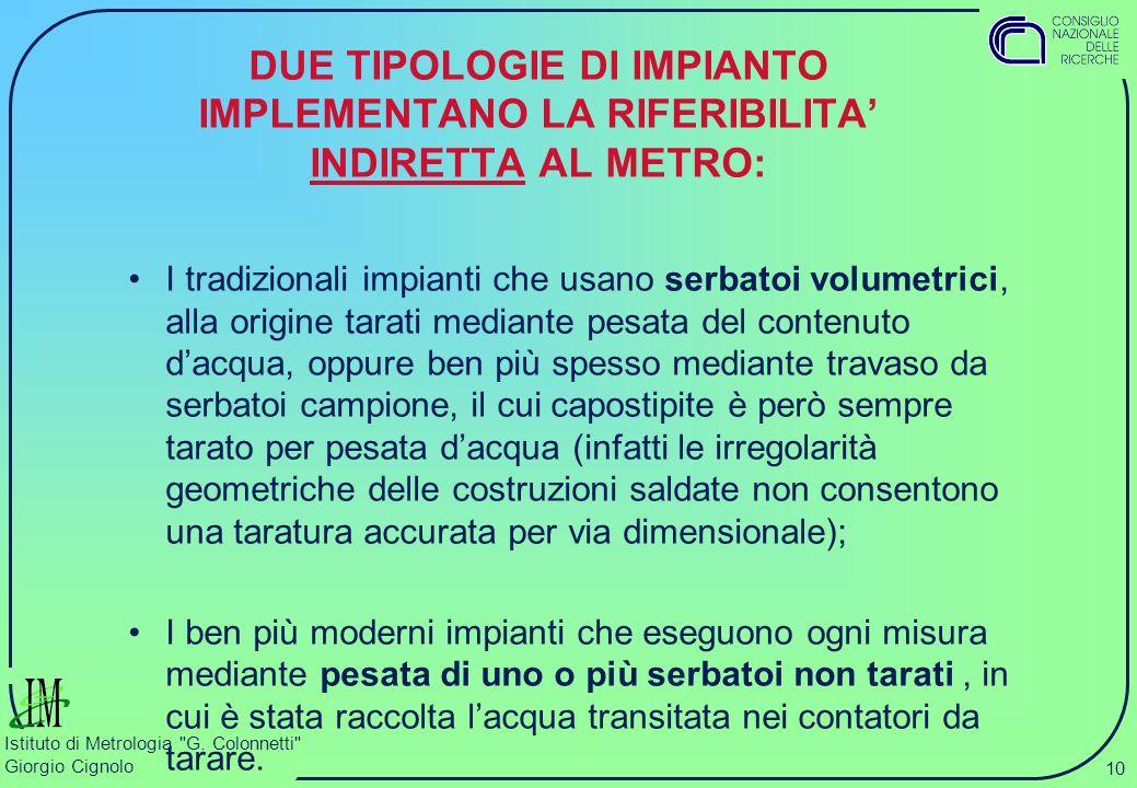 DUE TIPOLOGIE DI IMPIANTO IMPLEMENTANO LA RIFERIBILITA' INDIRETTA AL METRO: