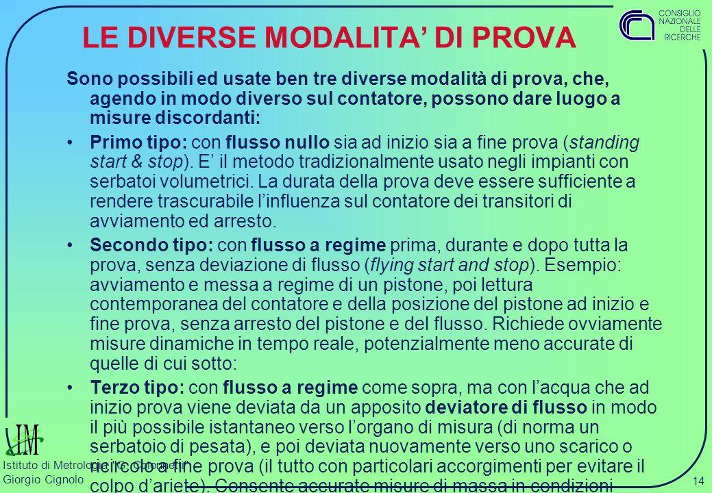 LE DIVERSE MODALITA' DI PROVA