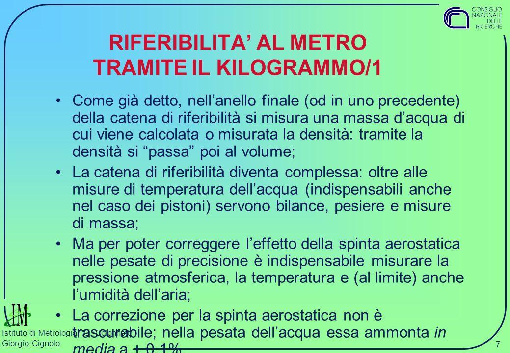 RIFERIBILITA' AL METRO TRAMITE IL KILOGRAMMO/1
