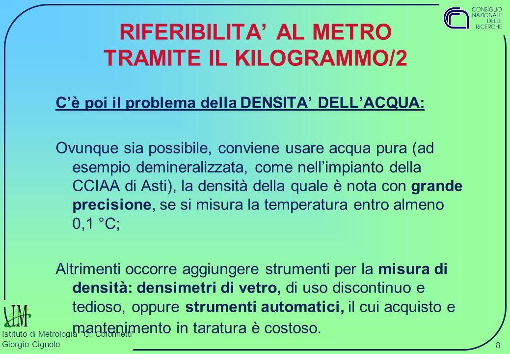 RIFERIBILITA' AL METRO TRAMITE IL KILOGRAMMO/2