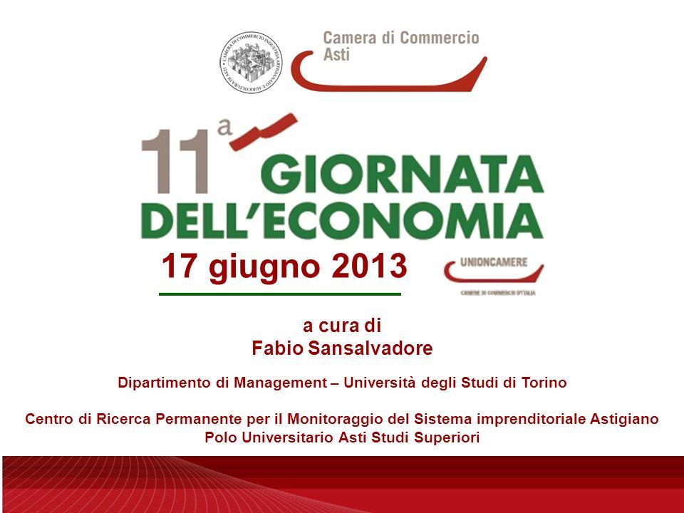 Dipartimento di Management – Università degli Studi di Torino