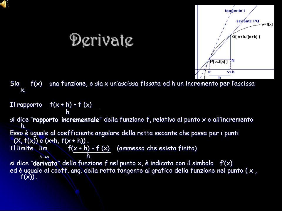 Derivate Sia f(x) una funzione, e sia x un'ascissa fissata ed h un incremento per l'ascissa x.