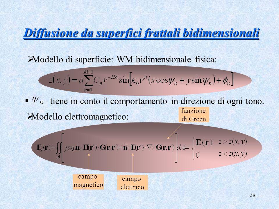 Diffusione da superfici frattali bidimensionali
