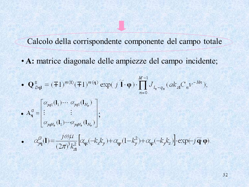 Calcolo della corrispondente componente del campo totale