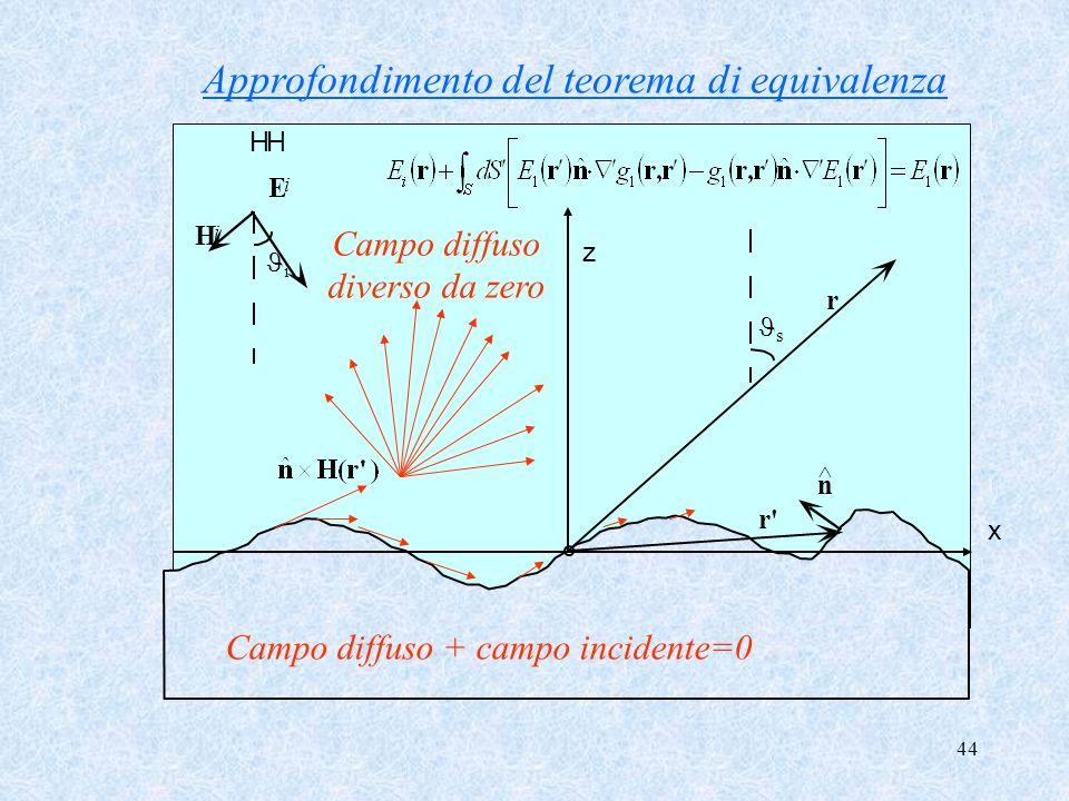 Approfondimento del teorema di equivalenza