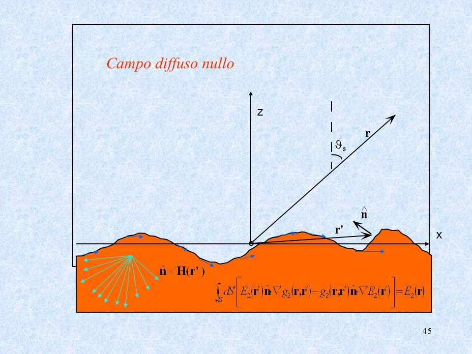 Campo diffuso nullo z r Js ^ n r x