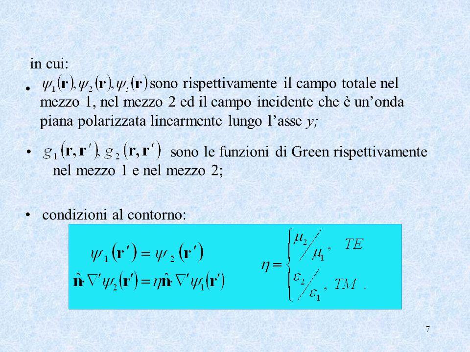 in cui:sono le funzioni di Green rispettivamente. nel mezzo 1 e nel mezzo 2; sono rispettivamente il campo totale nel.