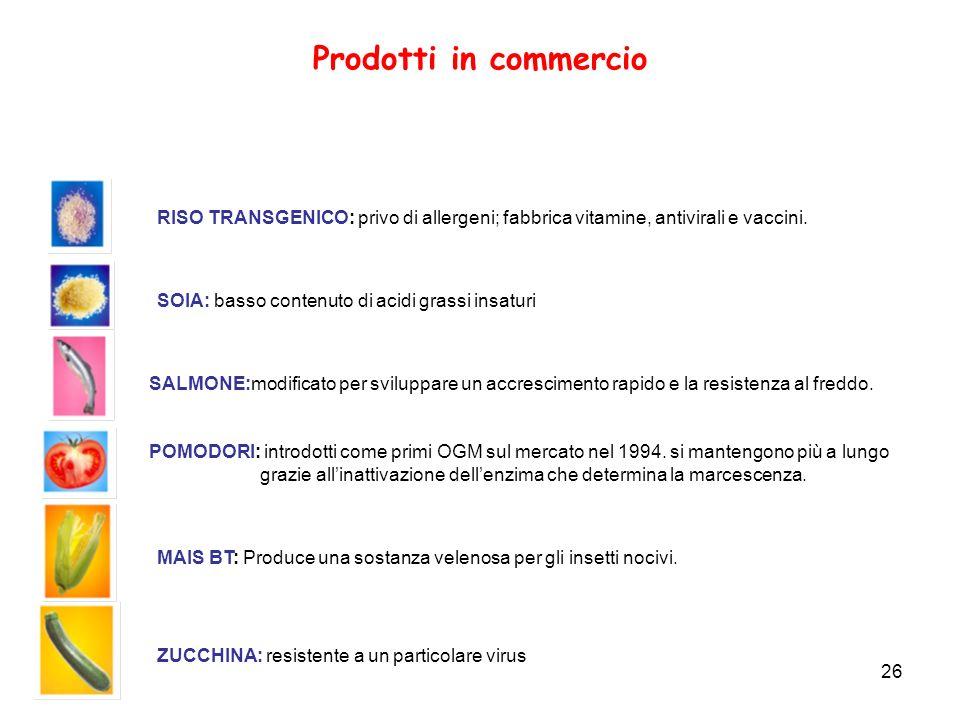 Prodotti in commercio RISO TRANSGENICO: privo di allergeni; fabbrica vitamine, antivirali e vaccini.
