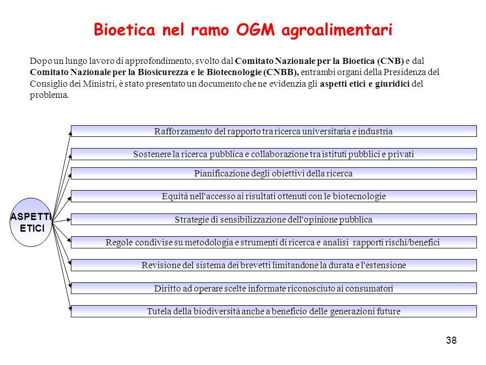 Bioetica nel ramo OGM agroalimentari
