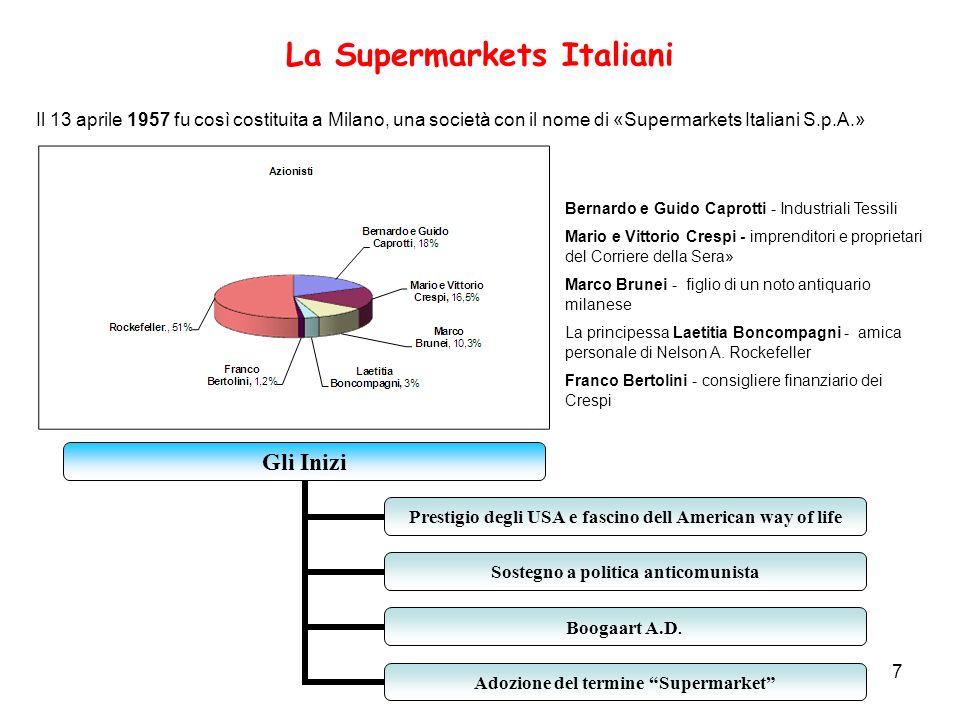 La Supermarkets Italiani