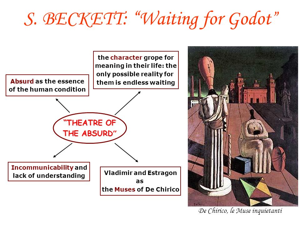S. BECKETT: Waiting for Godot