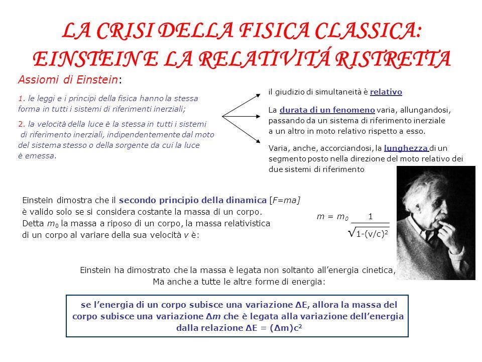 LA CRISI DELLA FISICA CLASSICA: EINSTEIN E LA RELATIVITÁ RISTRETTA