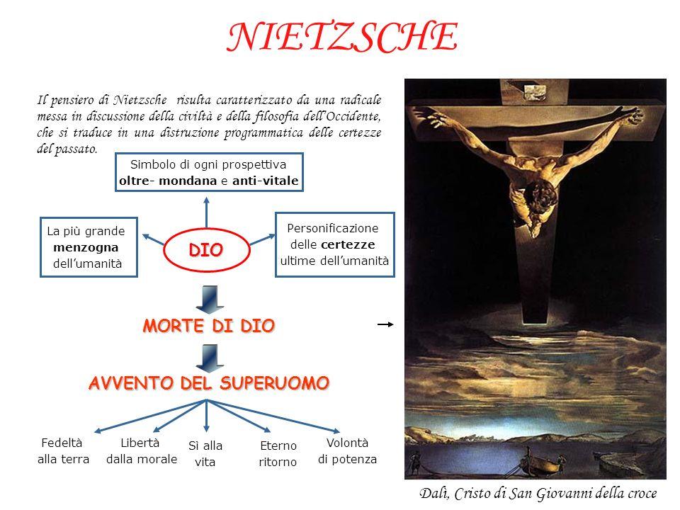 NIETZSCHE MORTE DI DIO AVVENTO DEL SUPERUOMO DIO
