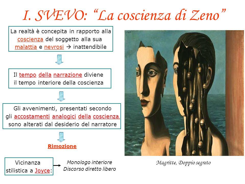 I. SVEVO: La coscienza di Zeno