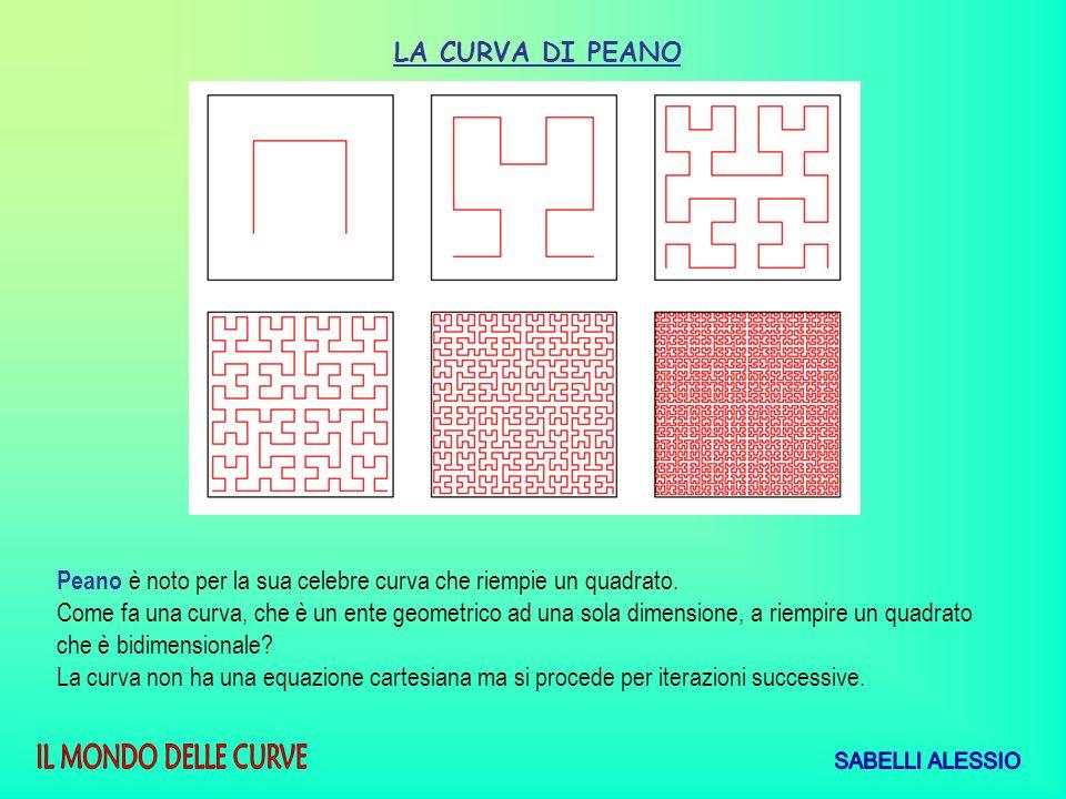 LA CURVA DI PEANO Peano è noto per la sua celebre curva che riempie un quadrato.