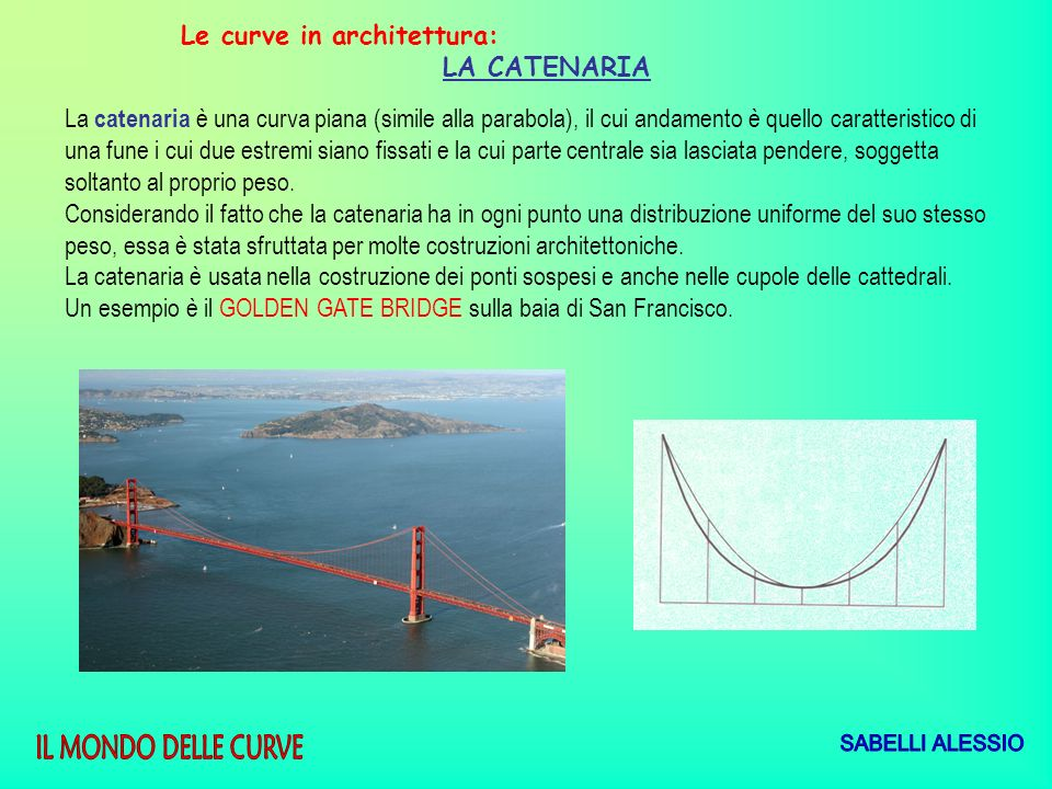 Le curve in architettura: