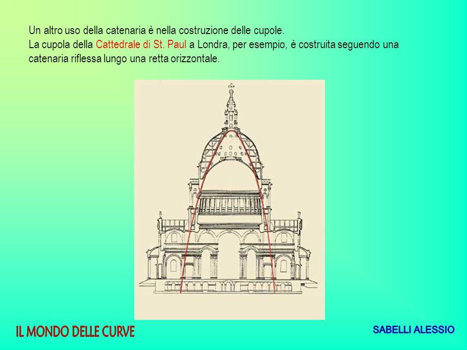 Un altro uso della catenaria è nella costruzione delle cupole.