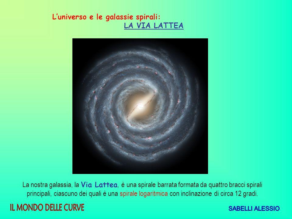 L'universo e le galassie spirali: