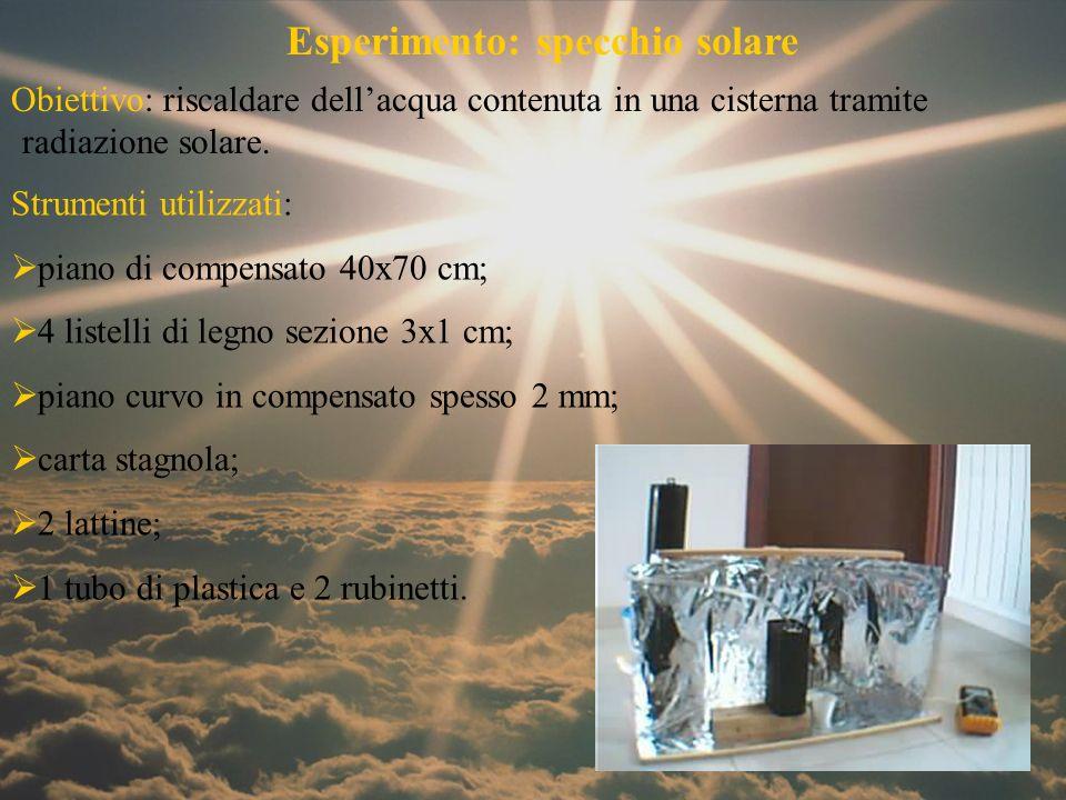 Esperimento: specchio solare