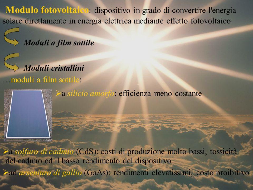 Modulo fotovoltaico: dispositivo in grado di convertire l energia solare direttamente in energia elettrica mediante effetto fotovoltaico
