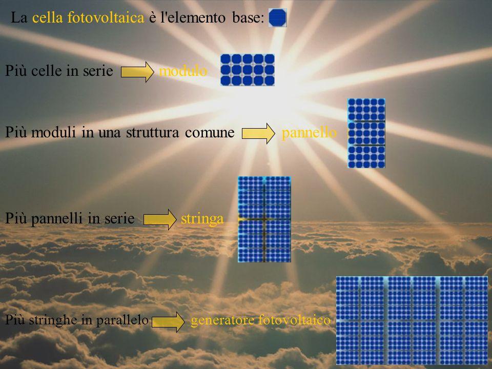 La cella fotovoltaica è l elemento base: