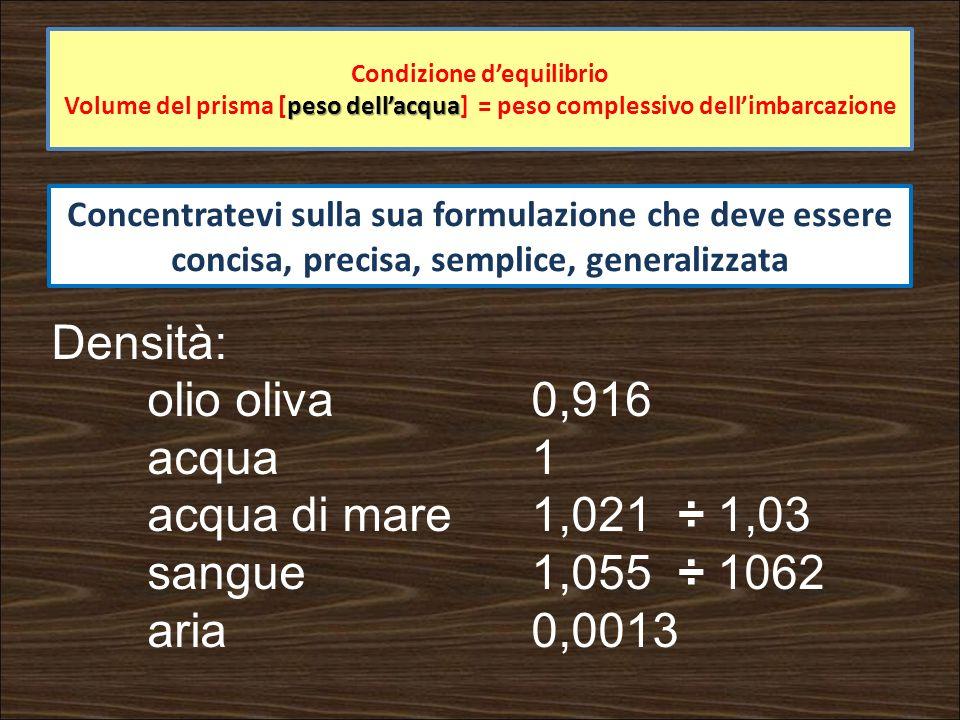 Densità: olio oliva 0,916 acqua 1 acqua di mare 1,021 ÷ 1,03