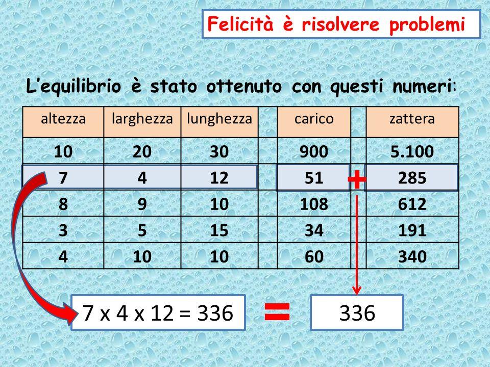 = + 7 x 4 x 12 = 336 336 Felicità è risolvere problemi