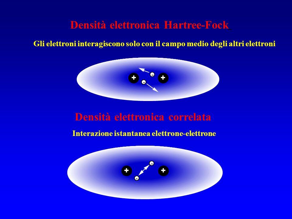 Densità elettronica Hartree-Fock