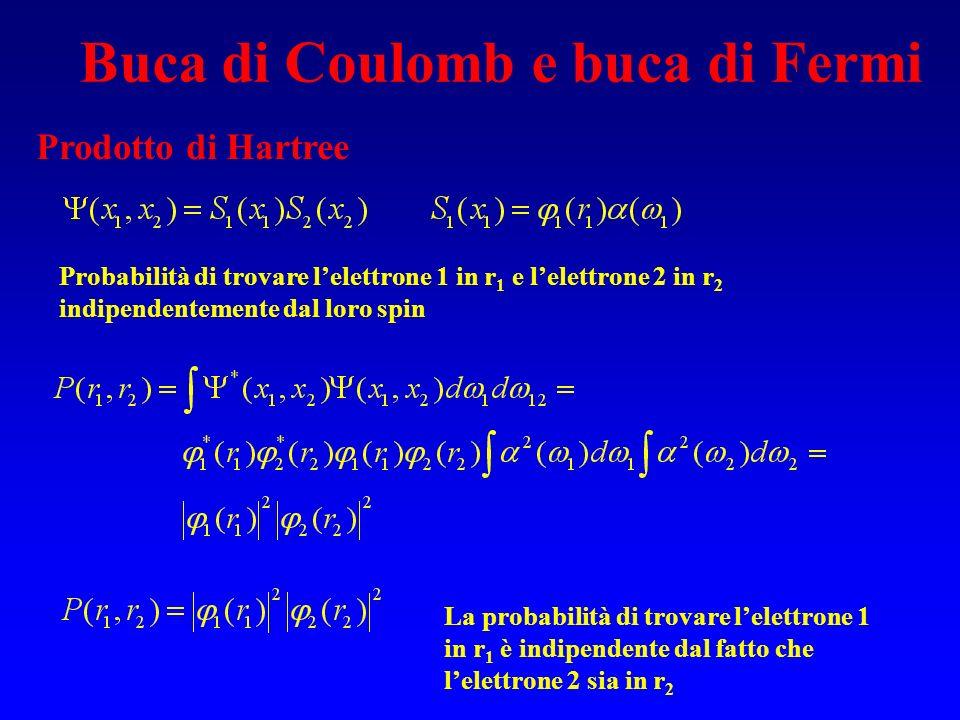 Buca di Coulomb e buca di Fermi