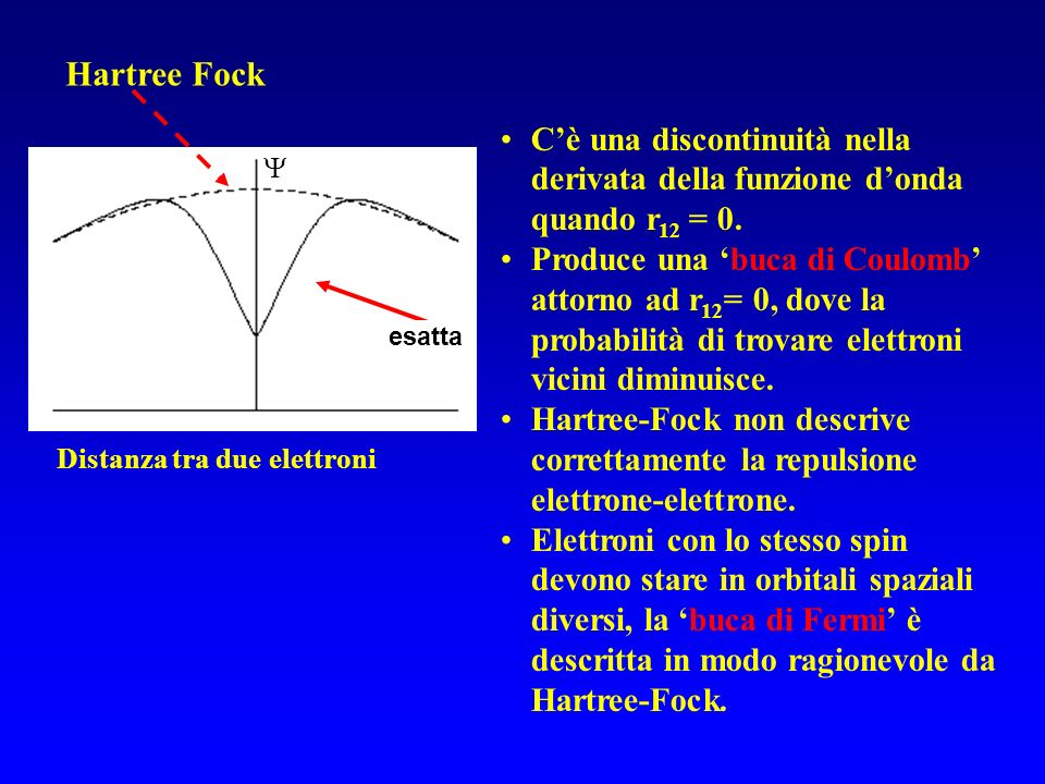 Distanza tra due elettroni