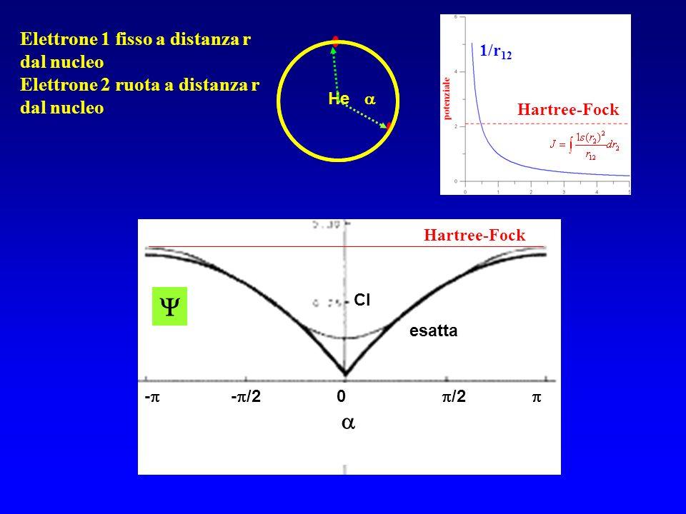   Elettrone 1 fisso a distanza r dal nucleo