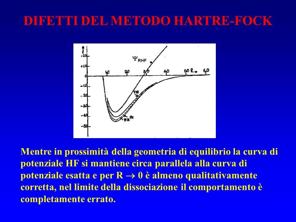 DIFETTI DEL METODO HARTRE-FOCK